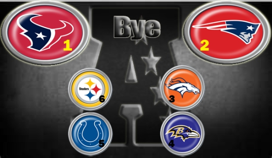 NFL Playoff picture after Week 14