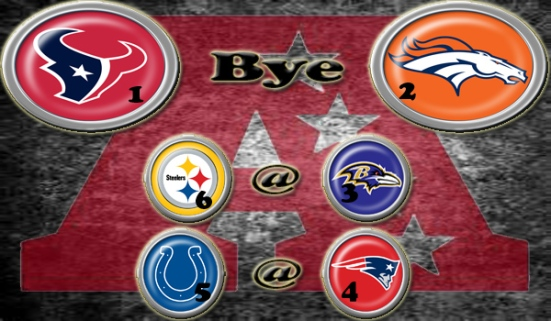 NFL Week 14 Playoff picture - AFC