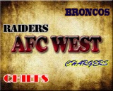 Weekly moves in AFC West