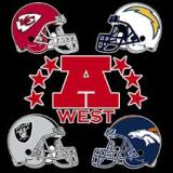 NFL 2013 Division Preview: AFC West