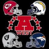 NFL 2013 Division Preview: AFCWest